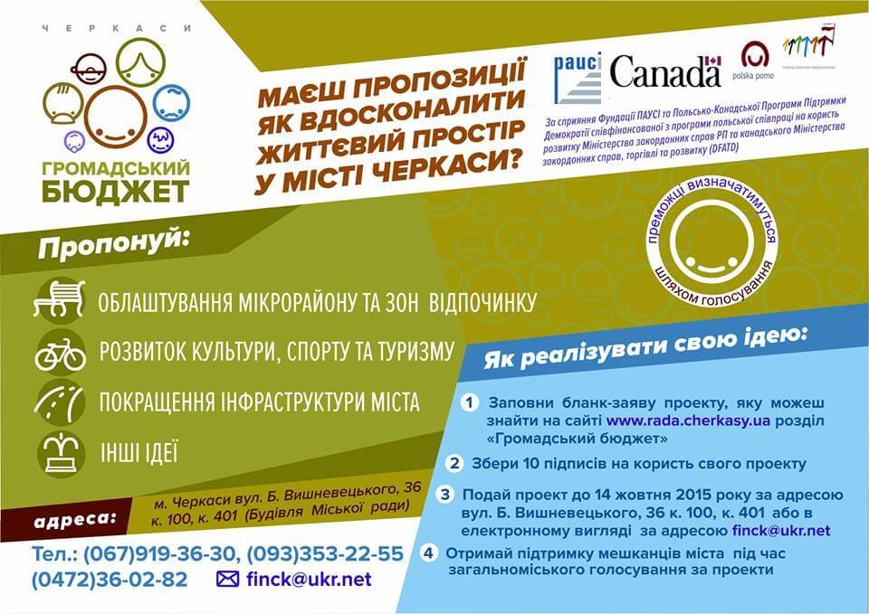 Розвиток учасницького бюджетування в Україні